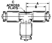 Poly-Push Dot Fittings